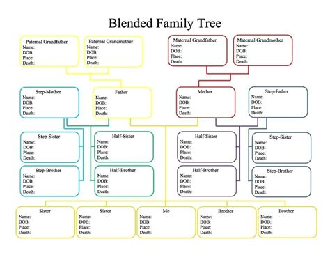 family tree templates with siblings excel family tree template printable family tree template