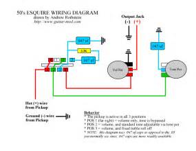 stratocaster blender wiring diagram stratocaster wiring diagram free