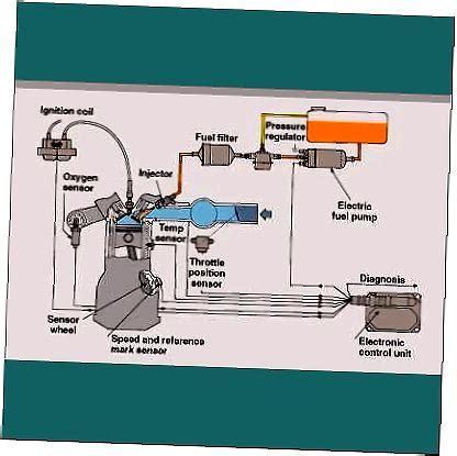 1978 honda accord ignition wiring diagram 1996 honda