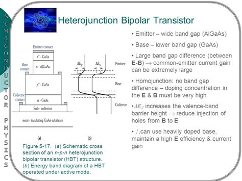 bipolar transistor gain chapter 5 bipolar transistors related devices ppt