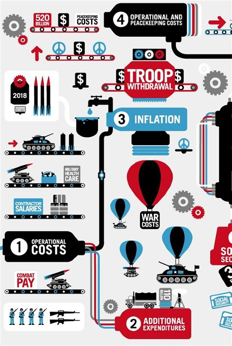 infographic art image gallery infographic art