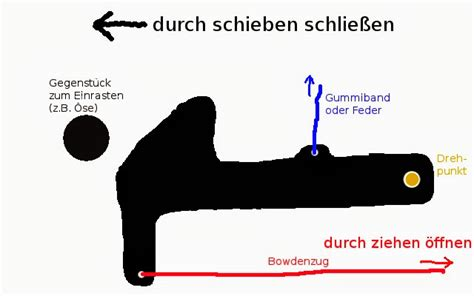 Schublade Verriegeln by Suche Selbstt 228 Tigen Verschluss Schnapper F 252 R Schub