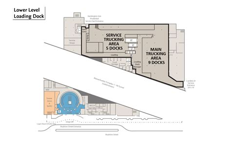 loading dock floor plan loading docks signature boston