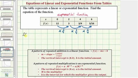 how to find the table ex 2 determine if a table represents a linear or