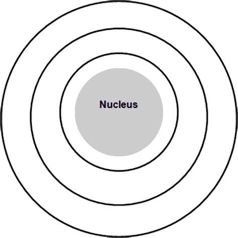 blank atom diagram aluminum bohr model clipart best