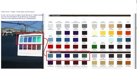 dupont aircraft paint color chart autos post