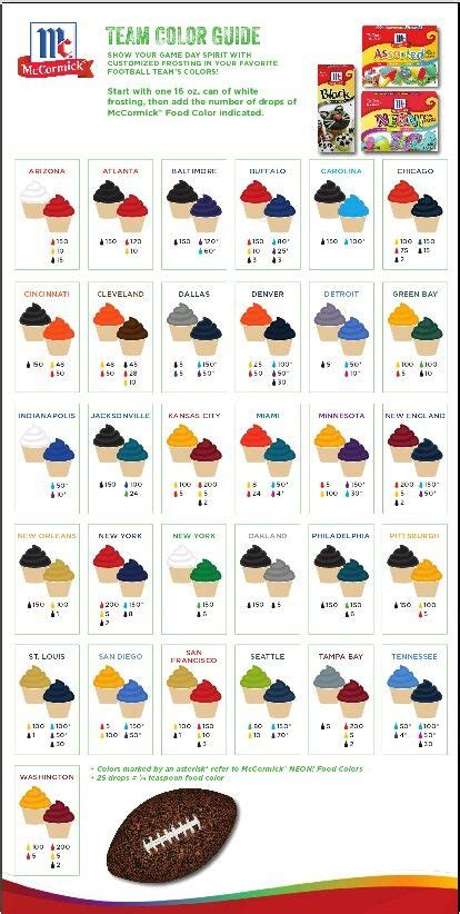 mccormick food coloring chart icing colors for every nfl team http www mccormick