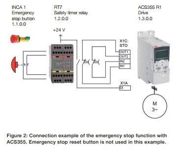 abb acs355 emergency stop