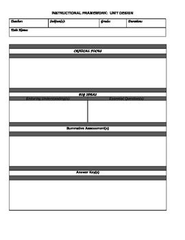 otes lesson plan template otes template for unit lesson plans for social studies by