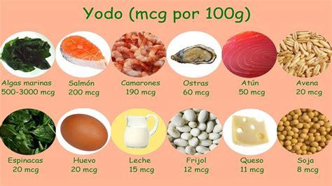 alimentos  contienen yodo  hipertiroidismo los beneficios del yodo youtube