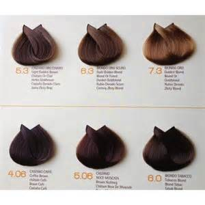 espresso hair color coffee brown hair color biokap nutricolor 4 06 coffee