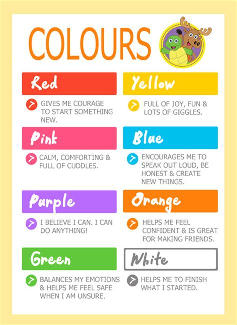 colors and their meanings now that you ve selected