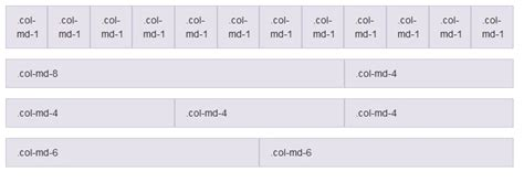 latihan membuat web dengan php belajar sistem grid pada bootsrap bagi pemula ilmuweb net