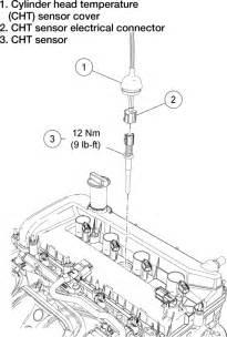 Ford Ranger Coolant Temperature Sensor Location Water Temperature Sensor Location 3 0l Toyota Water Get
