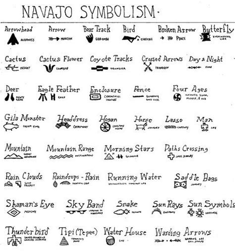 navajo rug patterns meanings 16 best images about tribal aztec mayan symbols on floral ribbon aztec and mayan