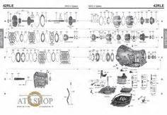 automatic overdrive diagram      transmission parts chrysler