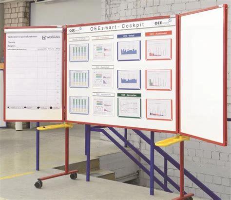 kvp tafel pr 228 sentationsfl 228 chen f 252 r verbesserer industriezeitschrift de