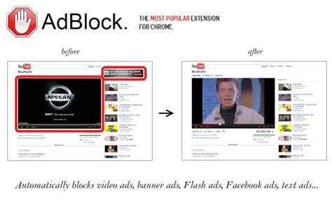 chrome youtube ad blocker 6 chrome extensions for a better browsing experience