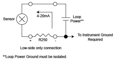 calculate resistor for 4 20ma 4 20ma current loop measurements