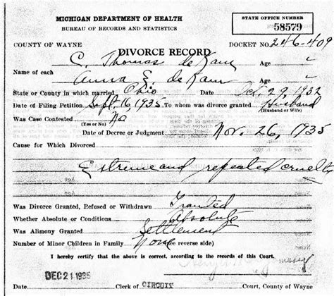 Divorce Records In Michigan So Many Ancestors June 2015