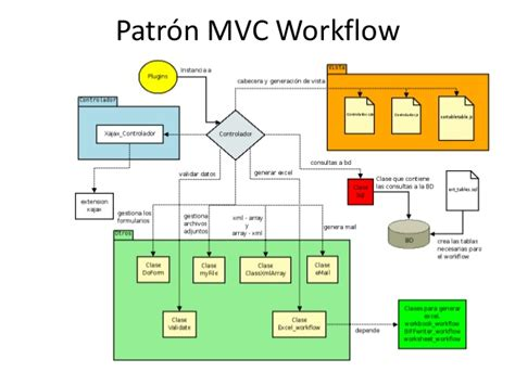 java interview questions and answers spring mvc workflow mvc workflow 28 images integrating a persisted wf4 0