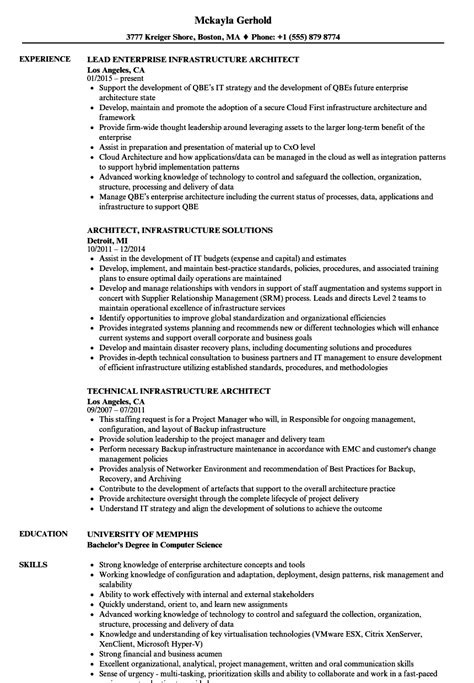 Project Manager Resume Sles by Top Result 60 Lovely Ict Officer Cover Letter Photography