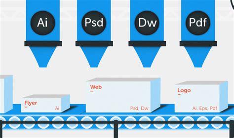 designcrowd handover designer s guide to quality verification