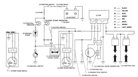 cdi wiring diagram manual image collections wiring