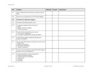 Network Checklist Template by Iso Audit Checklist For Department Models