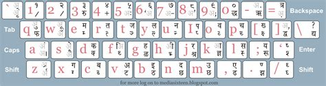keyboard layout in hindi sumit pundeer freelance graphic designer november 2011