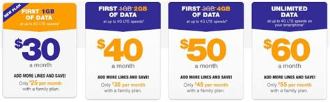 best prepaid mobile service best prepaid cell phone plans best cell phone plans