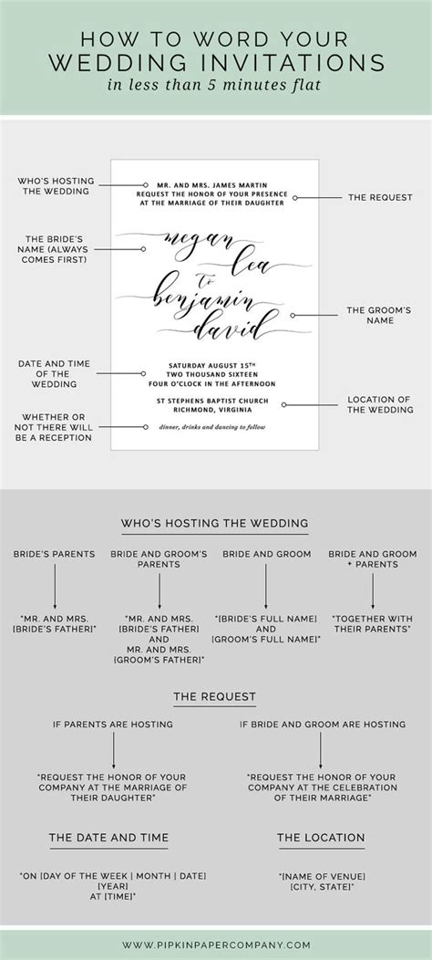 the dreaded invite how i took back at my delusional family books 25 best ideas about wedding invitations on
