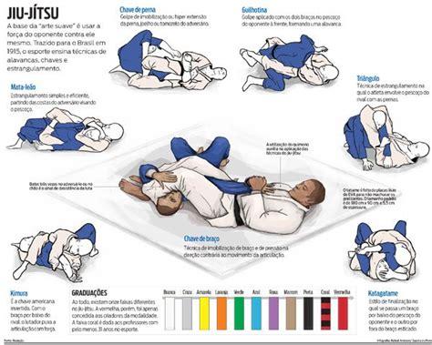 how to jiu jitsu for beginners your step by step guide to jiu jitsu for beginners books 25 best ideas about jiu jitsu on