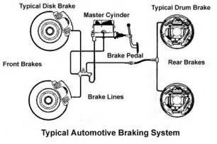 Brake System Components List Ford F150 F250 Brake Pedal Goes To The Floor Ford Trucks