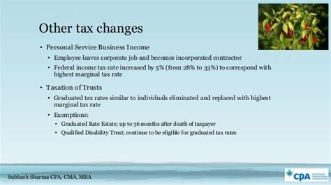 Mba Tax Deduction Canada by 2016 Income Tax Update Canada