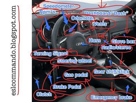Auto Auf Englisch by Car Interior Vocabulary Vocabulary Esl English