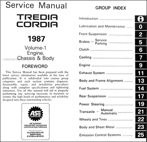 car owners manuals free downloads 1987 mitsubishi tredia engine control 1987 mitsubishi cordia tredia repair shop manual set original