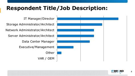 Usc Marshall Mba Employment Report by 2016 Server And Database Brand Leader Survey Mini Report
