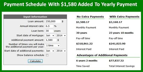1000 ideas about mortgage payment calculator on