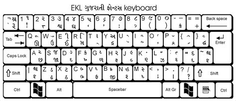 layout keyboard shivaji01 font qazi ahmed eklgujarati fonts keyboard chart
