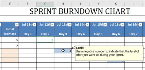 Agile Ideas How To Create A Burndown Chart In Excel Burndown Chart Excel Template
