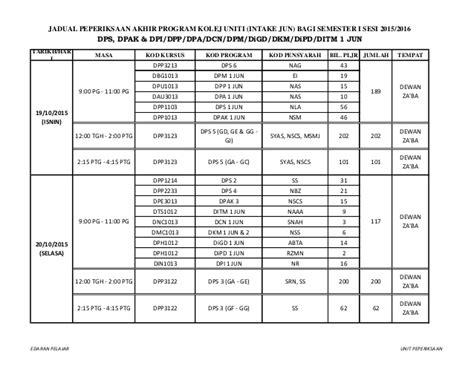 jadual potongan pcb 2014 jadual pcb jadual kadar cukai pendapatan 2014
