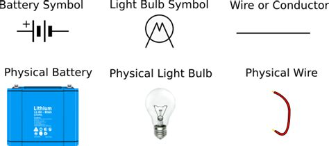 light bulb circuit diagram symbol wiring diagrams wiring
