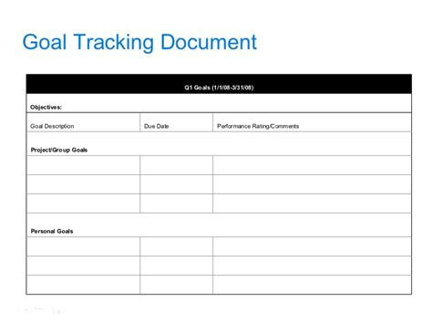 Goal Tracking Template Commonpence Co Personal Goal Tracker Template