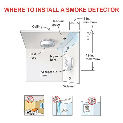 how to install smoke detector where to put smoke detectors in bedrooms smoke detector