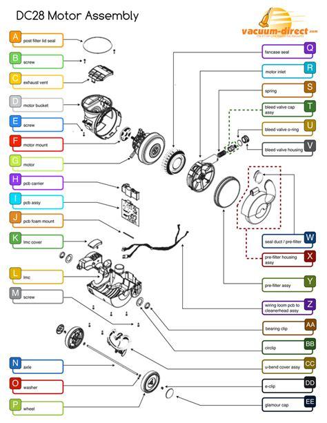 dyson dc28 parts diagram dyson dc28 motor assembly parts diagram
