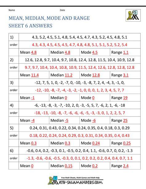 Median Mode Worksheets by Median Mode Range Worksheets