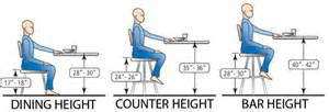 bar stool height chart counter stool height home pinterest