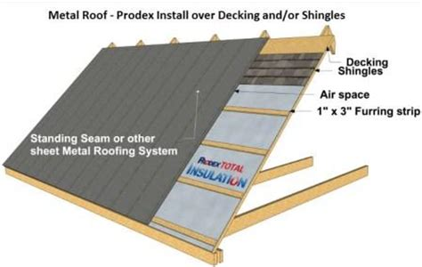 how to install a metal roof on a house how to install insulation on a roof how to install prodex insulation on a roof how
