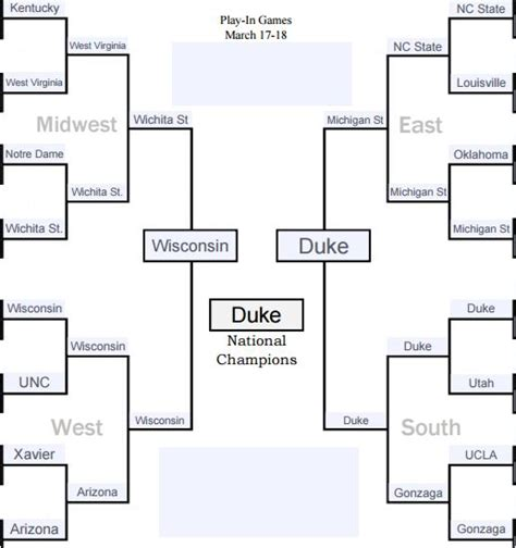 Murray State Mba Ranking by Ncaa Tournament Challenge Tony S Take